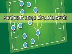 Ưu và nhược điểm của các sơ đồ bóng đá 11 người