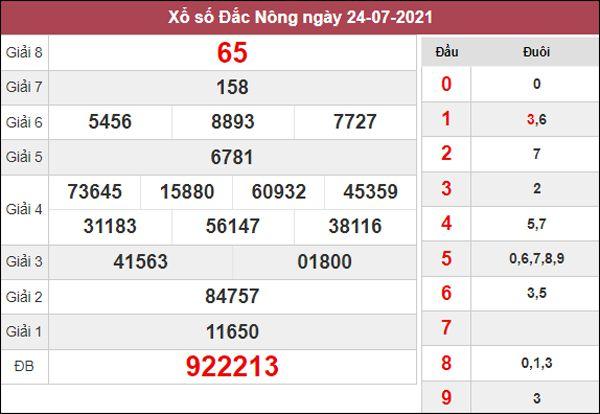 Dự đoán SXDNO 31/7/2021 thứ 7 tỷ lệ lô về cao nhất