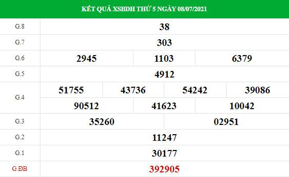 Soi cầu dự đoán xổ số Bình Định 15/7/2021 chính xác