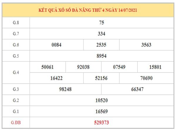 Nhận định KQXSDNG ngày 17/7/2021 dựa trên kết quả kì trước