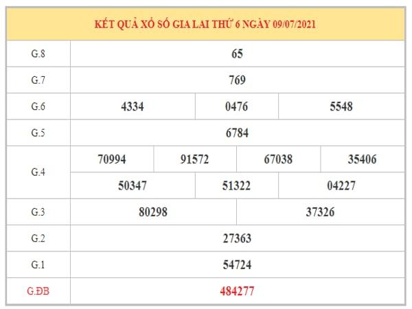 Thống kê KQXSGL ngày 16/7/2021 dựa trên kết quả kì trước