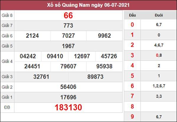 Nhận định KQXS Quảng Nam 13/7/2021 chốt XSQNM thứ 3