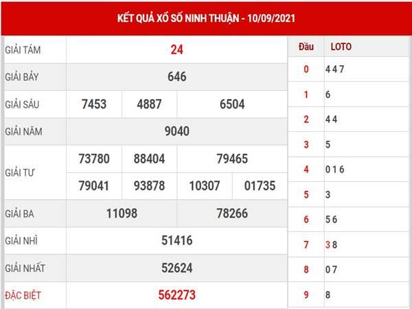 Dự đoán xổ số Ninh Thuận thứ 6 ngày 17/9/2021