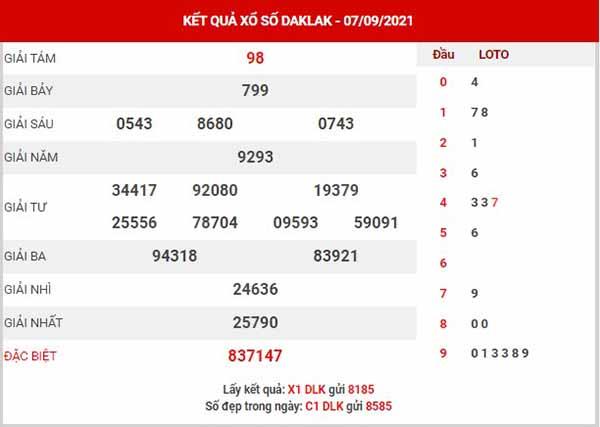 Thống kê XSDLK ngày 14/9/2021