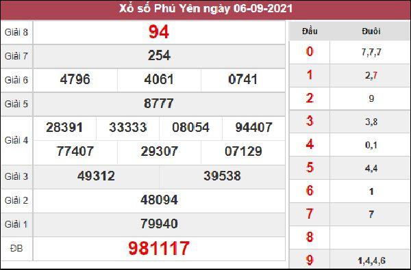 Nhận định KQXS Phú Yên 13/9/2021 chốt đặc biệt đầu đuôi thứ 2